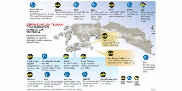 gempa tsunami